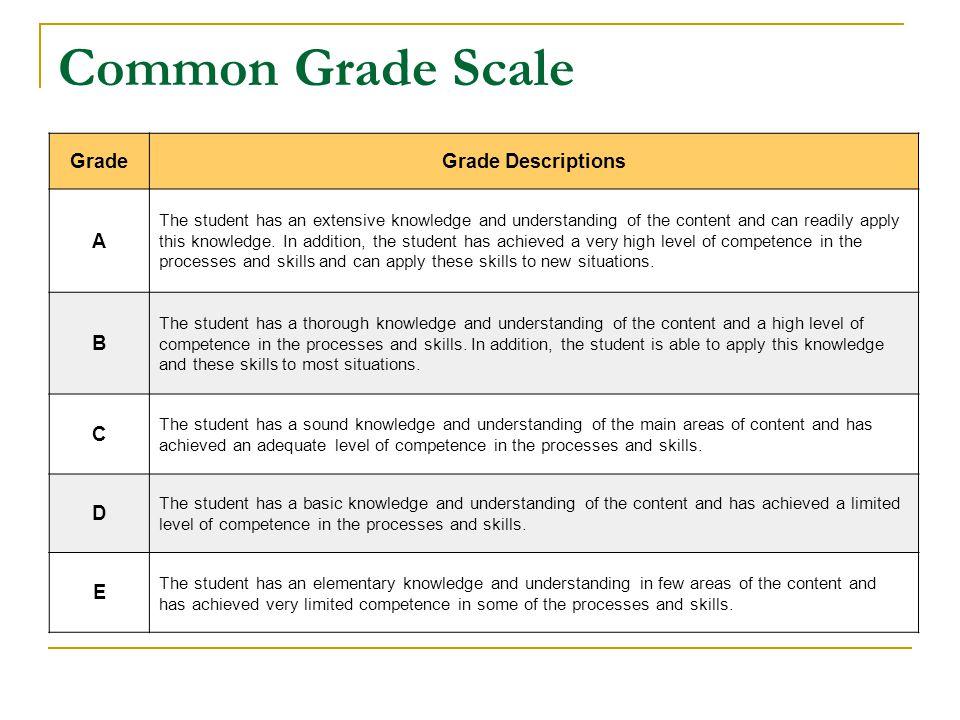Common Grade Scale Grade Grade Descriptions A B C D E