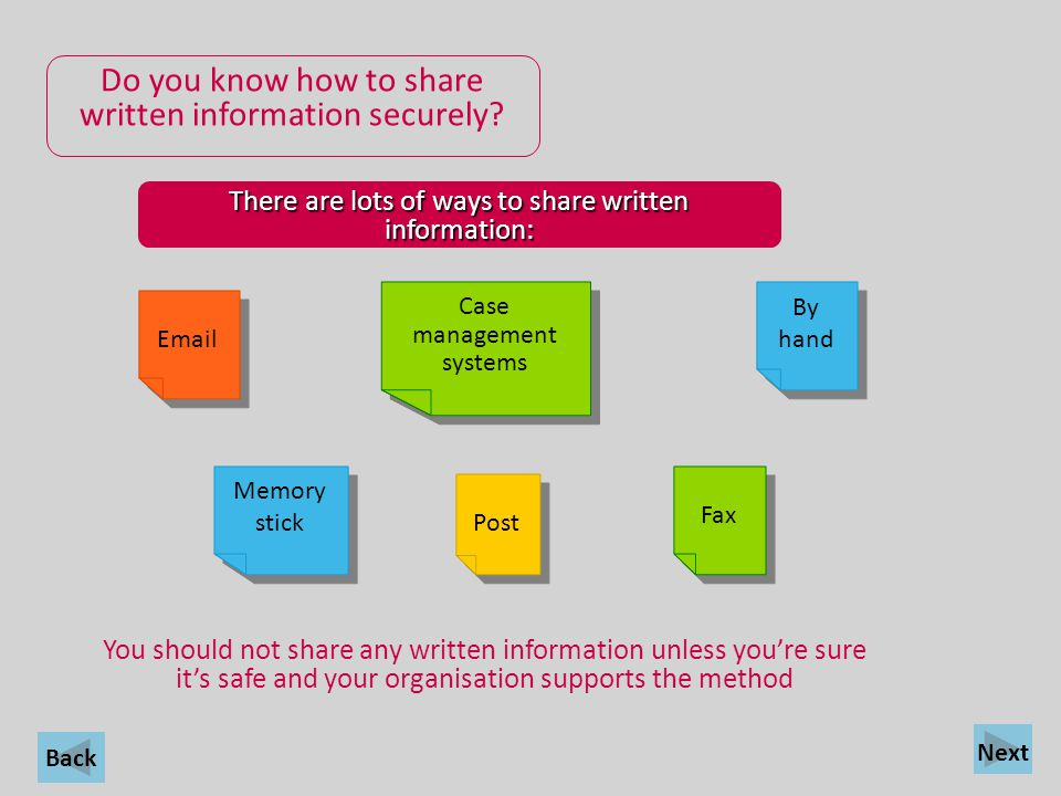 Do you know how to share written information securely