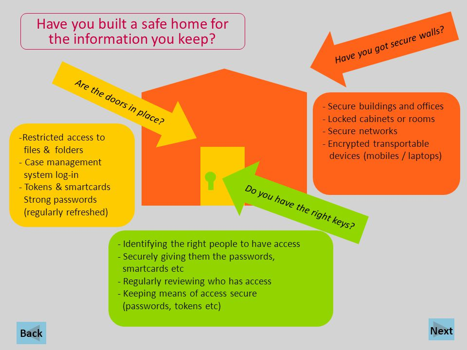 Have you built a safe home for the information you keep