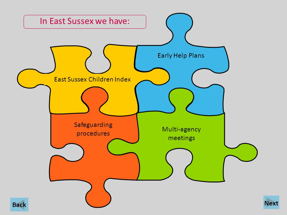 In East Sussex we have: Early Help Plans East Sussex Children Index
