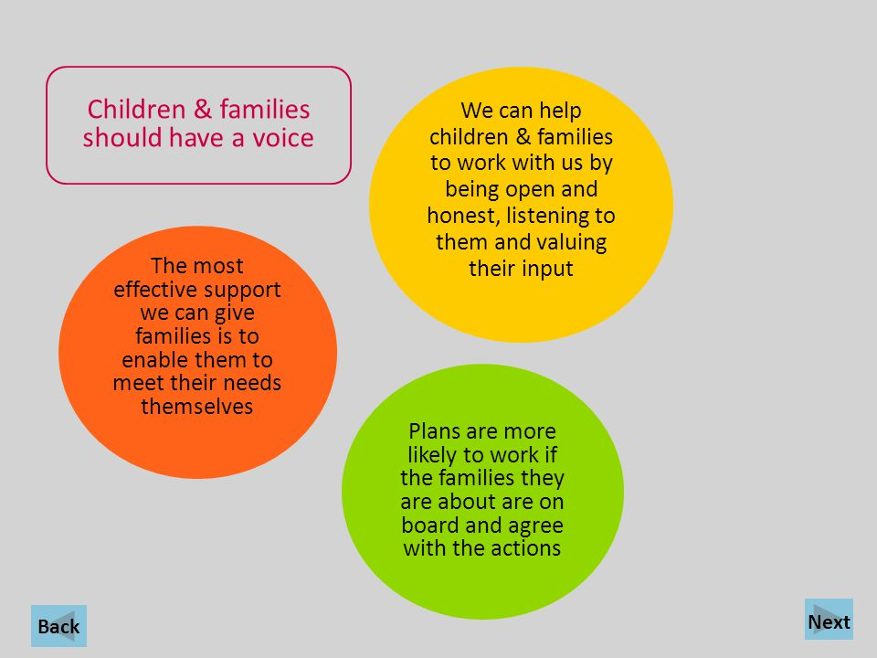 Children & families should have a voice