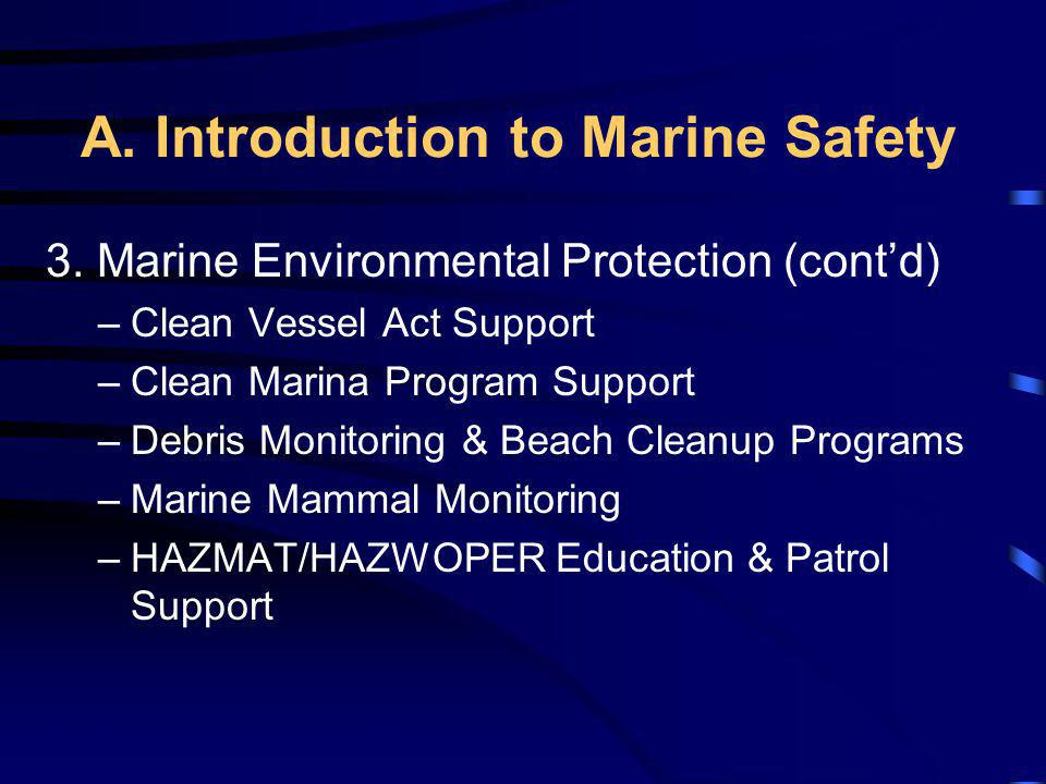 A. Introduction to Marine Safety