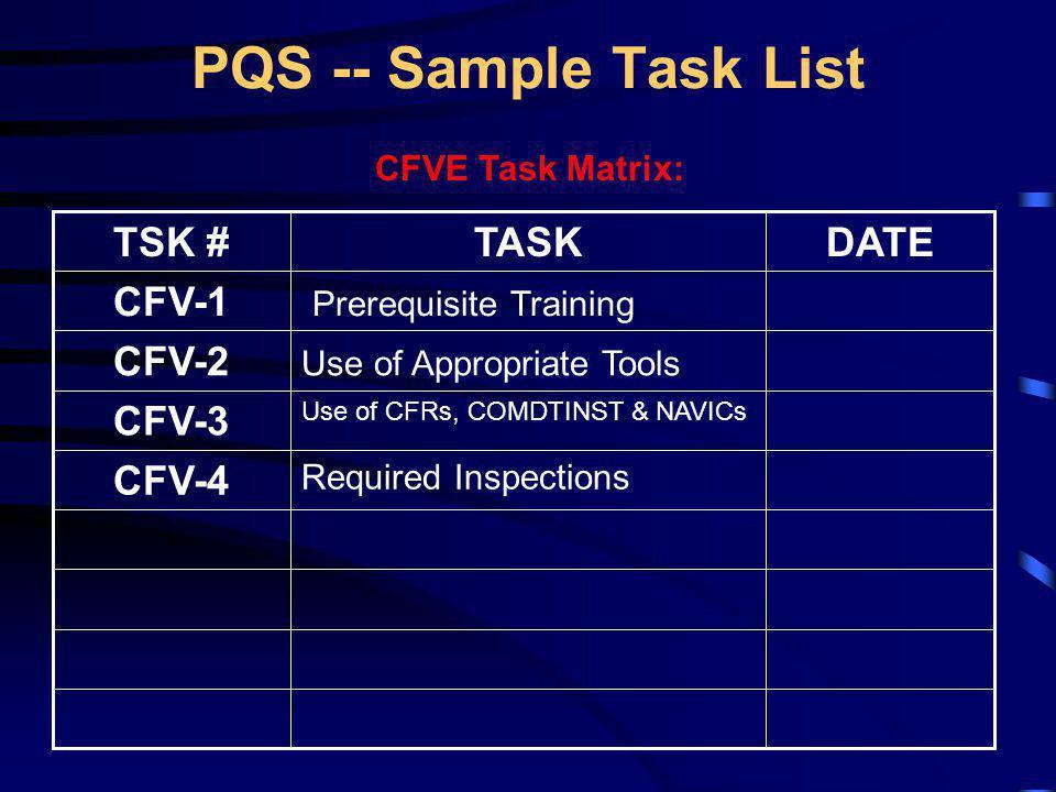 PQS -- Sample Task List DATE TASK TSK # Prerequisite Training CFV-1