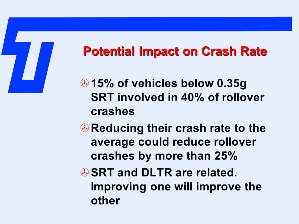 Potential Impact on Crash Rate