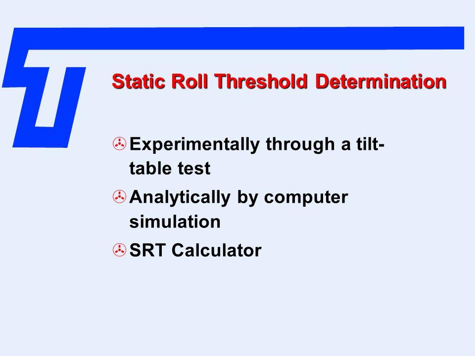 Static Roll Threshold Determination