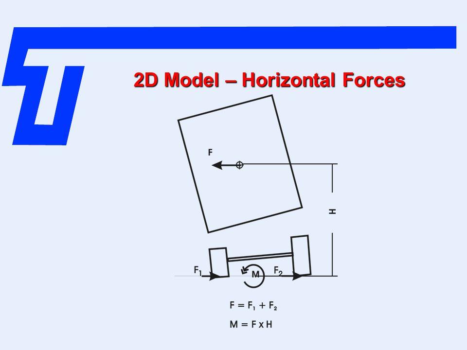 2D Model – Horizontal Forces