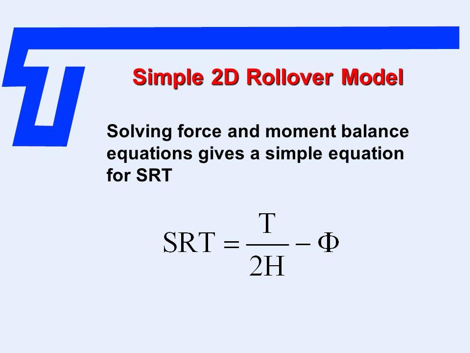 Simple 2D Rollover Model