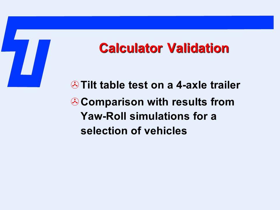 Calculator Validation