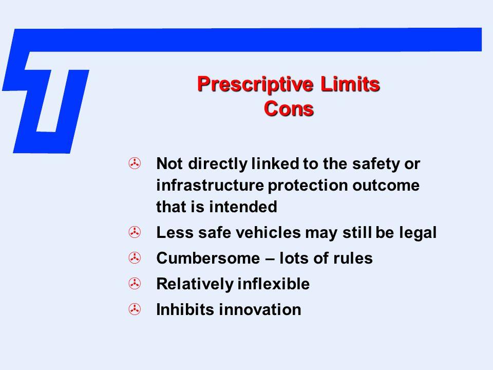Prescriptive Limits Cons