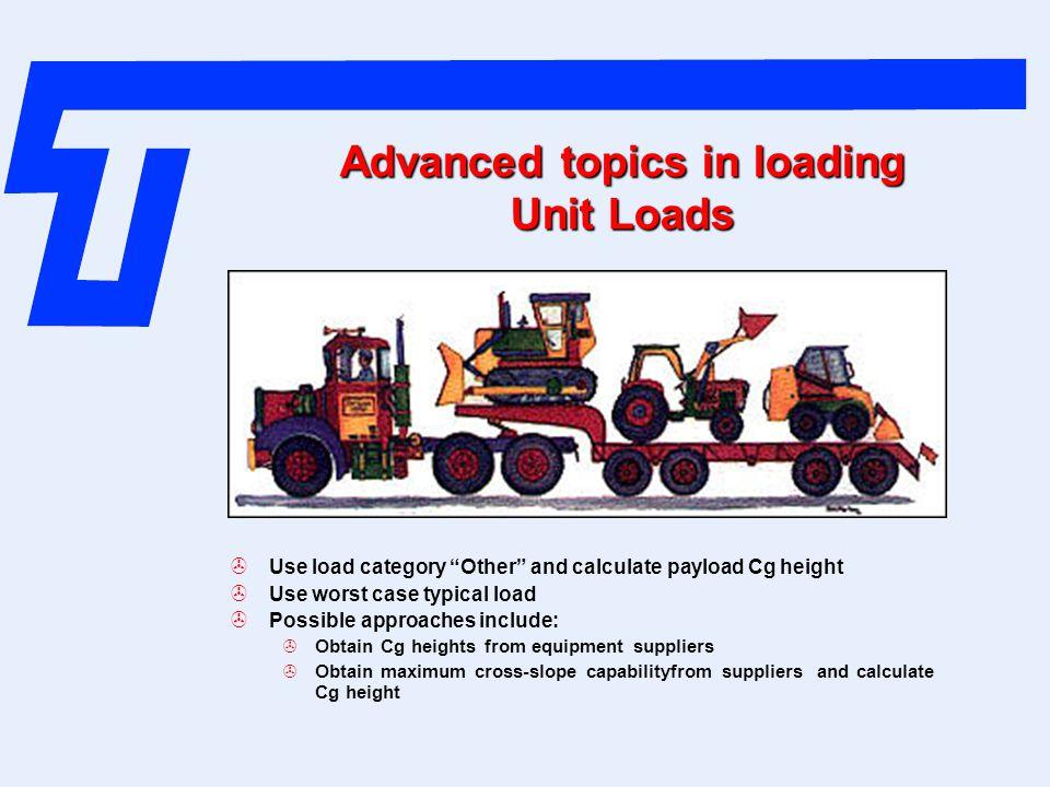 Advanced topics in loading Unit Loads