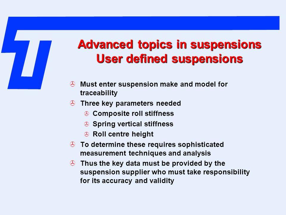 Advanced topics in suspensions User defined suspensions