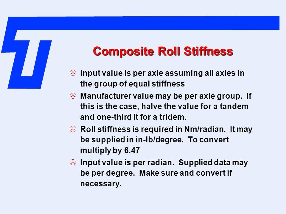 Composite Roll Stiffness