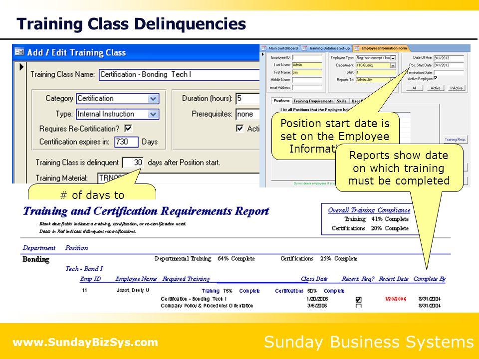 Training Class Delinquencies