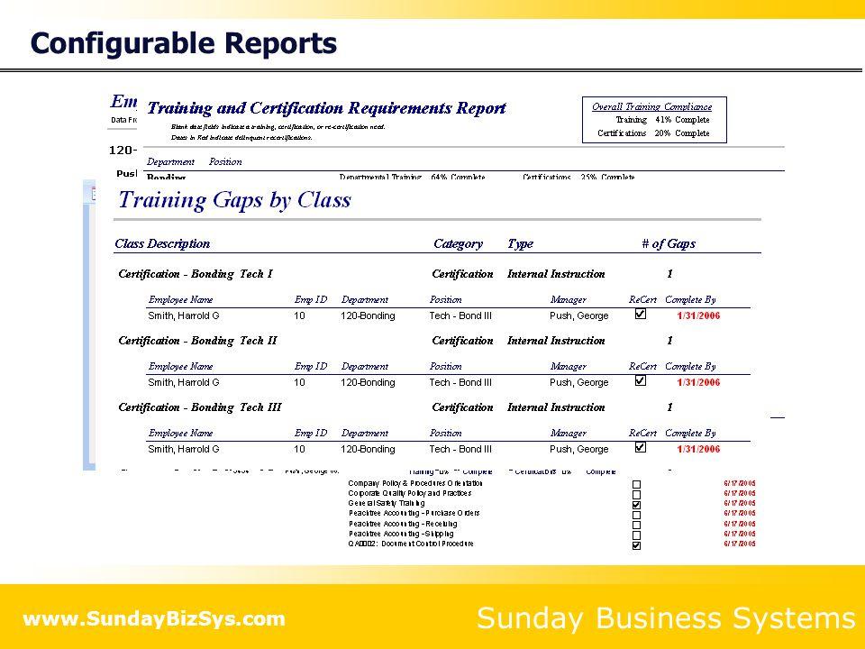 Configurable Reports