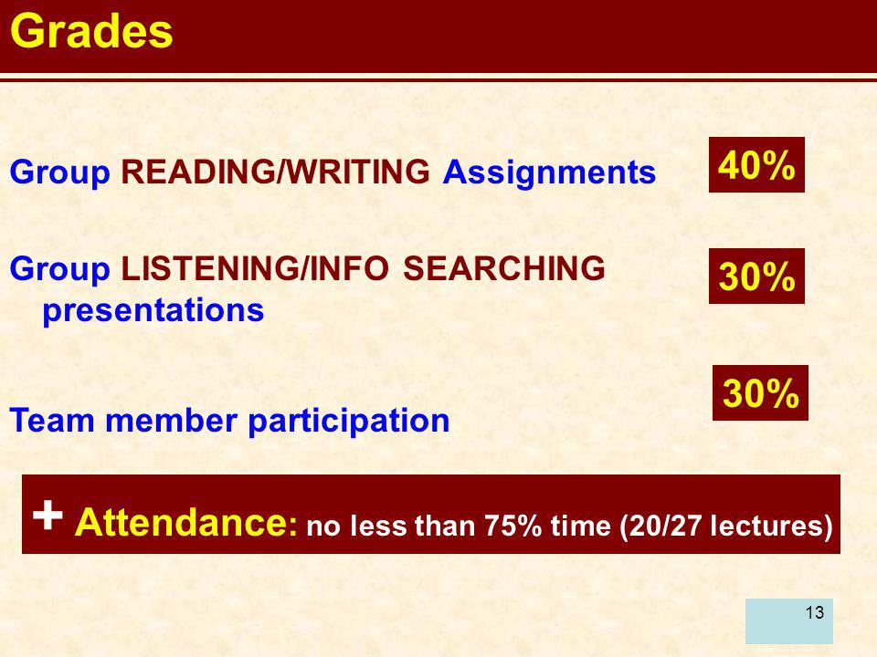 + Attendance: no less than 75% time (20/27 lectures)