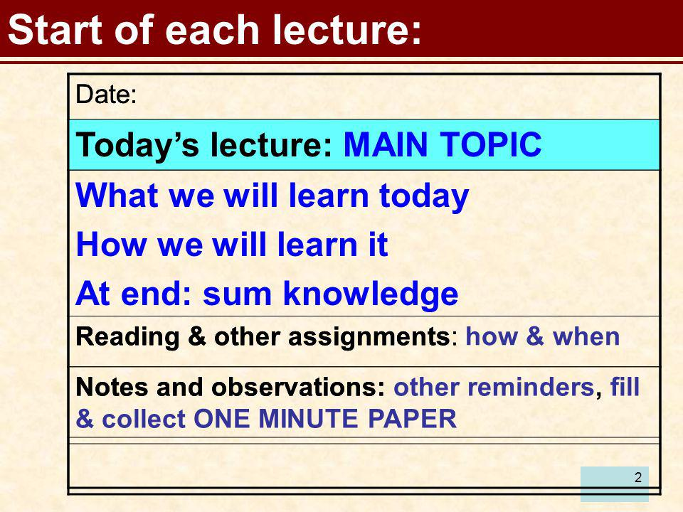 Start of each lecture: Today's lecture: MAIN TOPIC