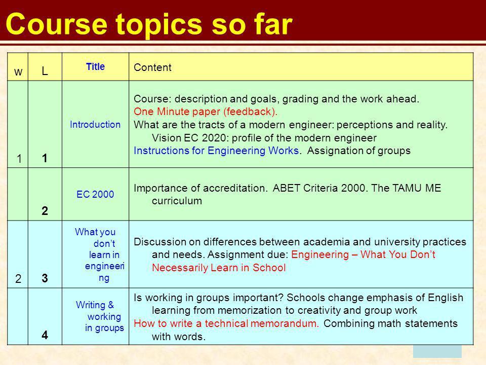 Course topics so far L 2 3 4 w 1 2 Content