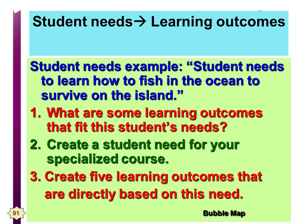 Student needs Learning outcomes