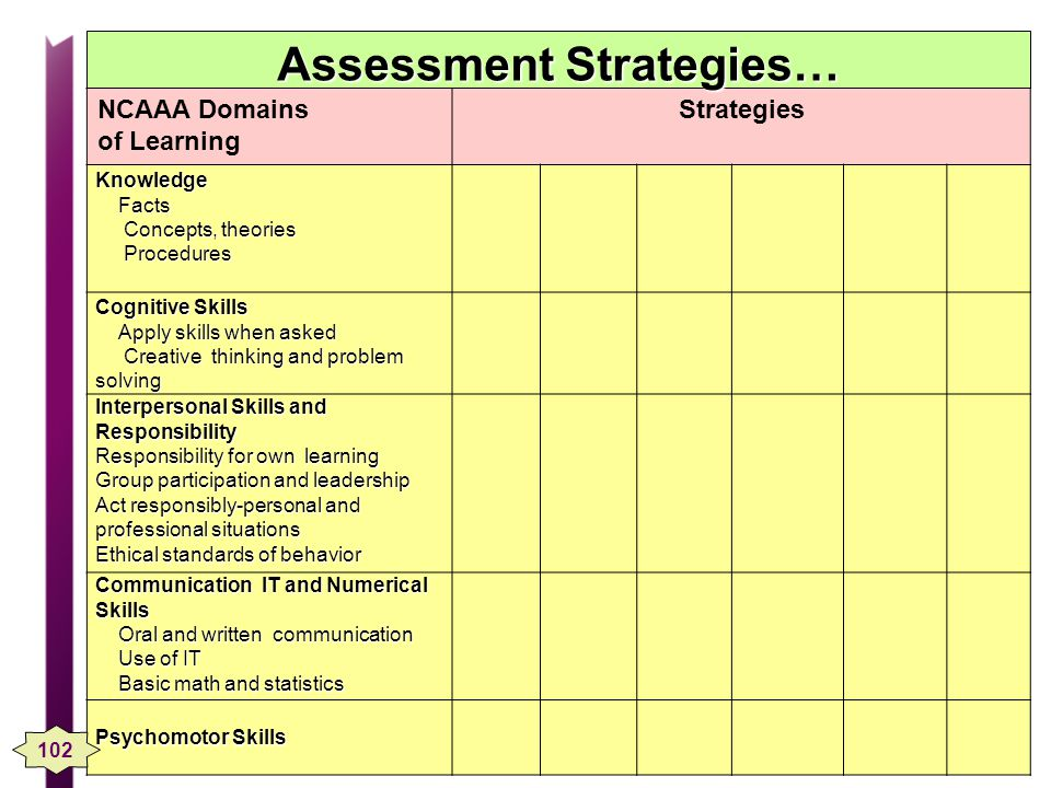 Assessment Strategies…