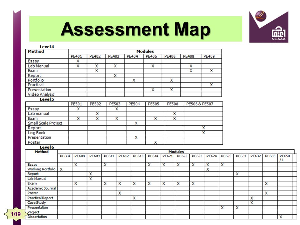 Assessment Map 109