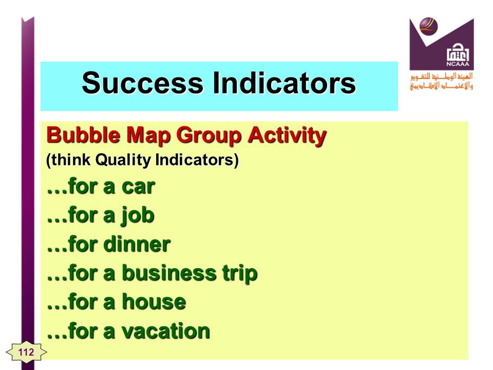 Success Indicators Bubble Map Group Activity …for a car …for a job