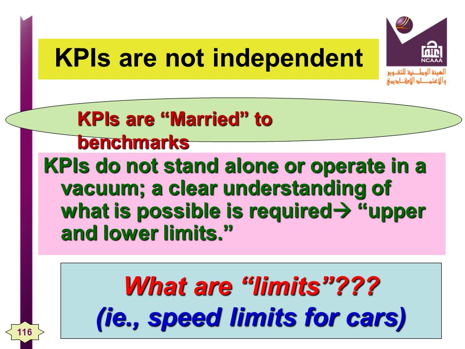KPIs are not independent