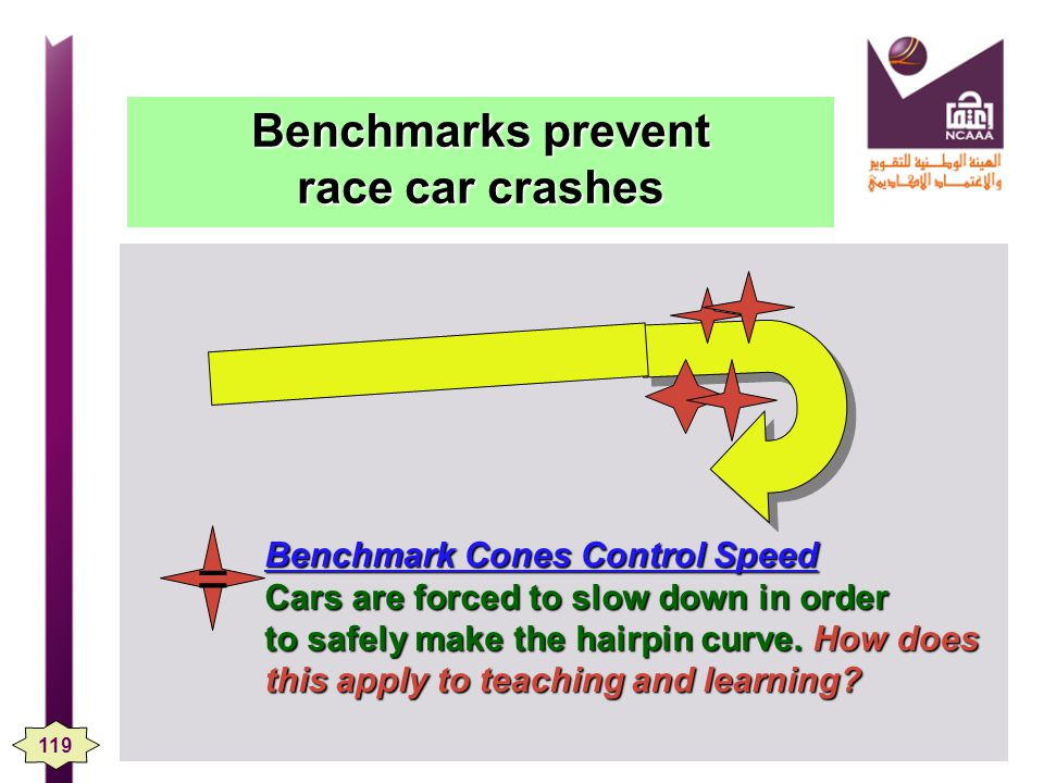 Benchmarks prevent race car crashes