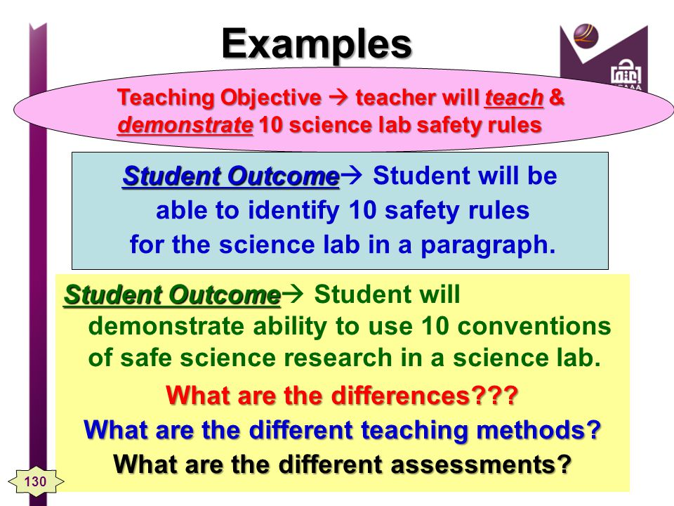 Examples Student Outcome Student will be