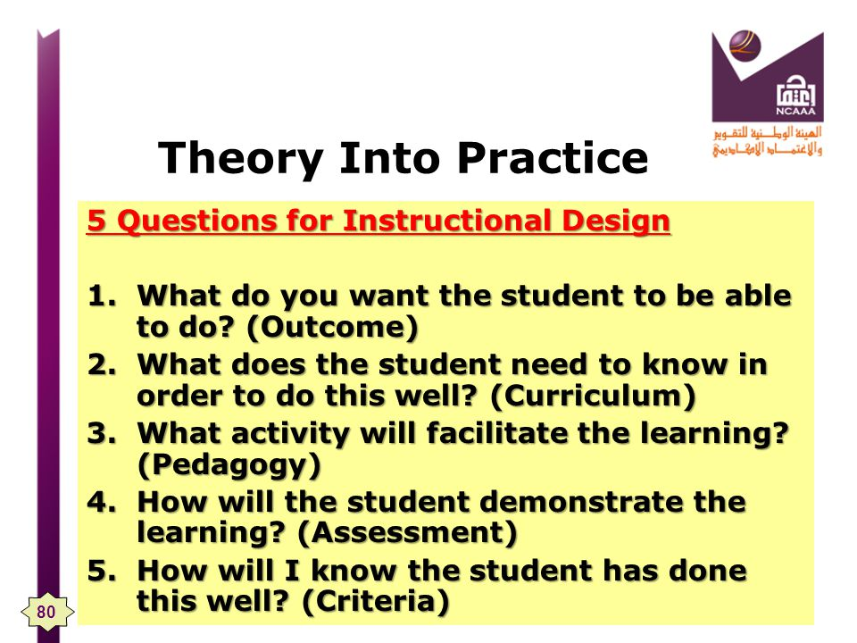 Theory Into Practice 5 Questions for Instructional Design