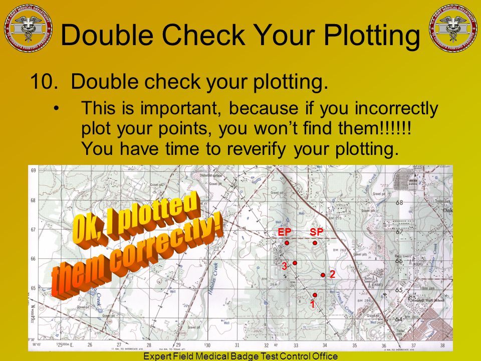 Double Check Your Plotting