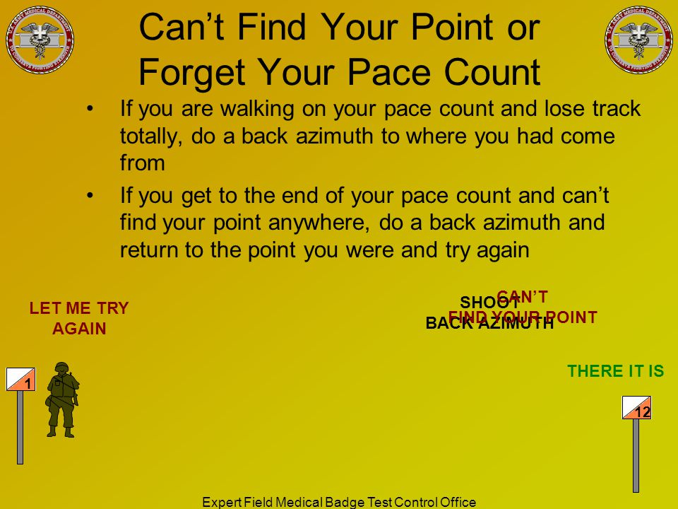 Can't Find Your Point or Forget Your Pace Count