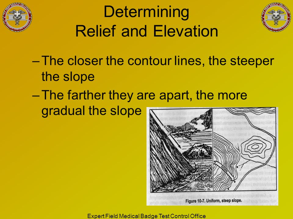 Determining Relief and Elevation