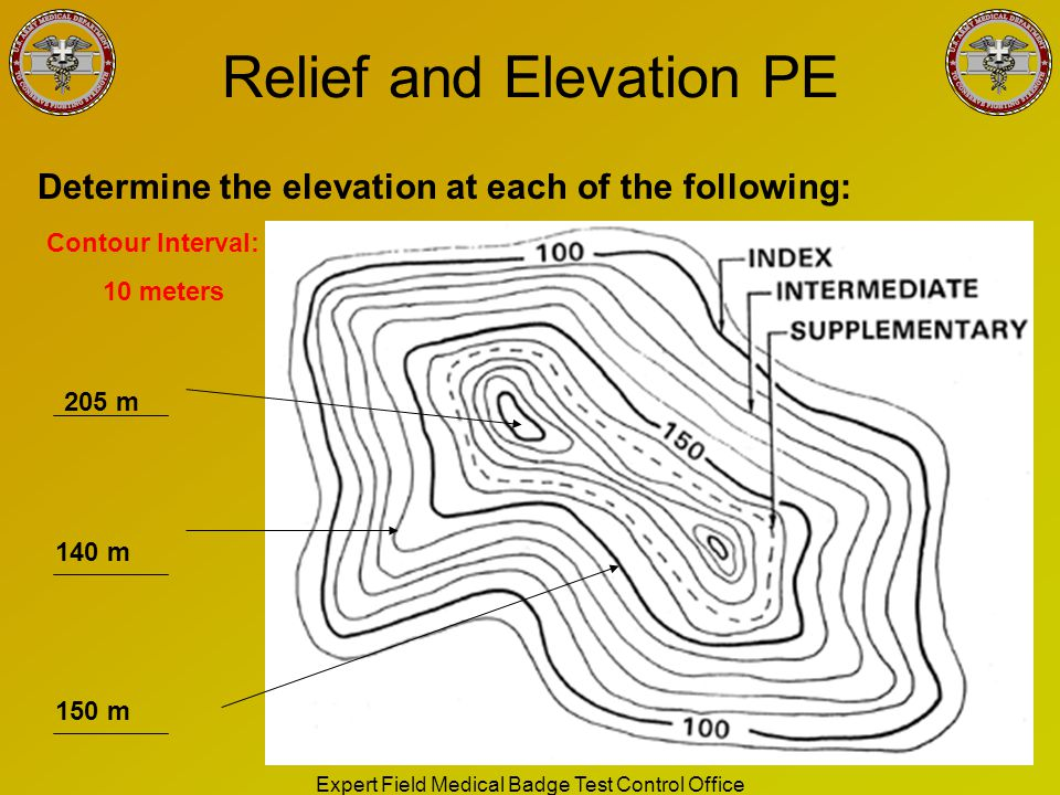 Relief and Elevation PE