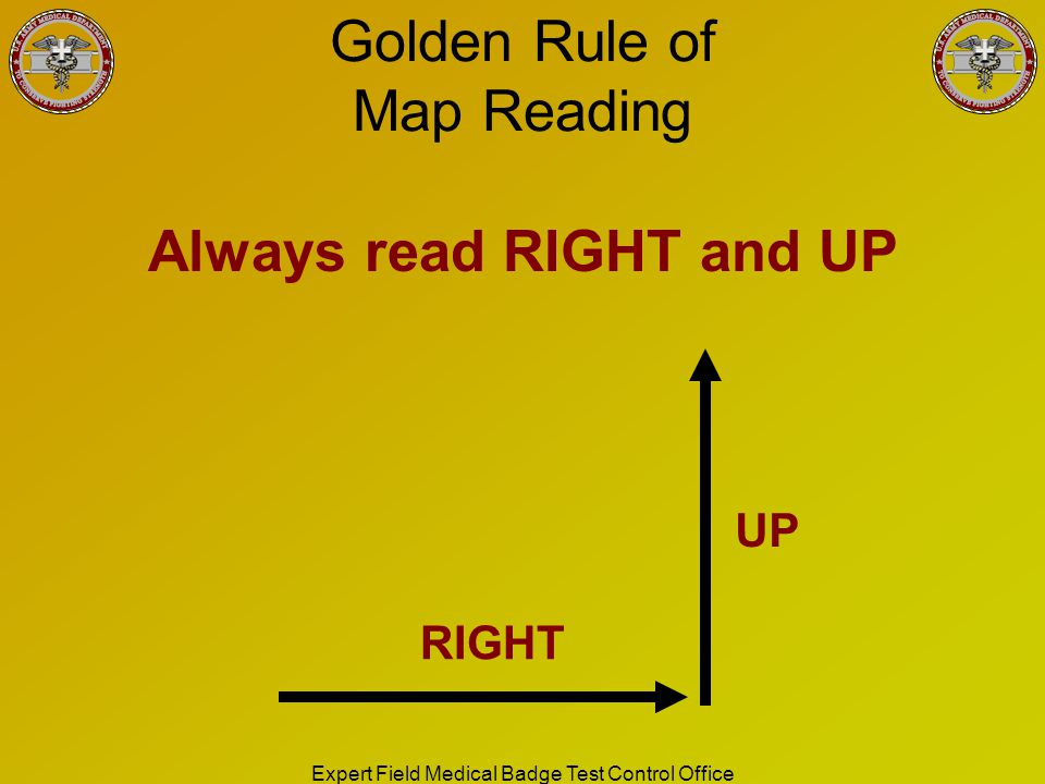 Golden Rule of Map Reading