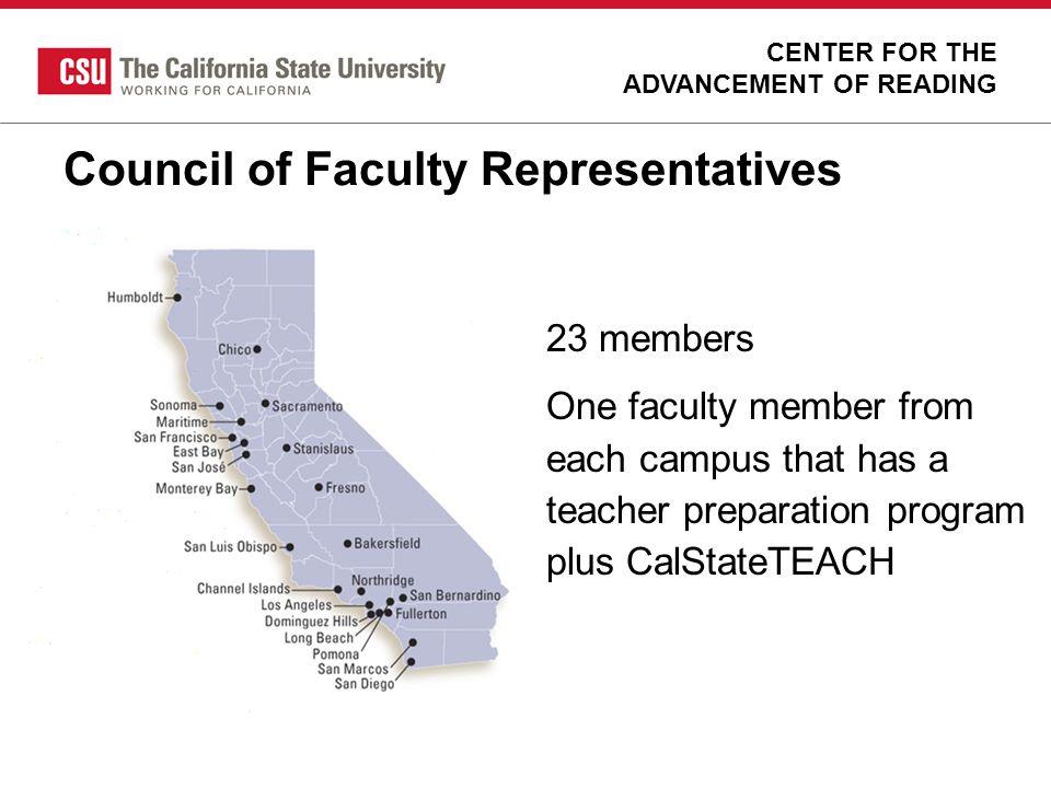 Council of Faculty Representatives