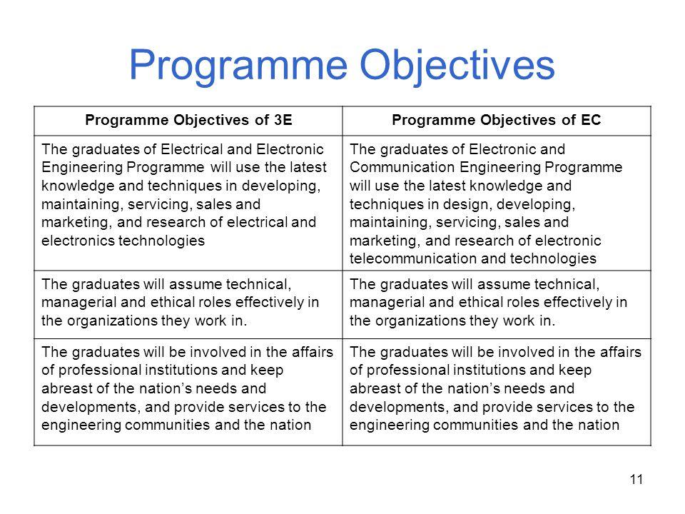 Programme Objectives of 3E Programme Objectives of EC