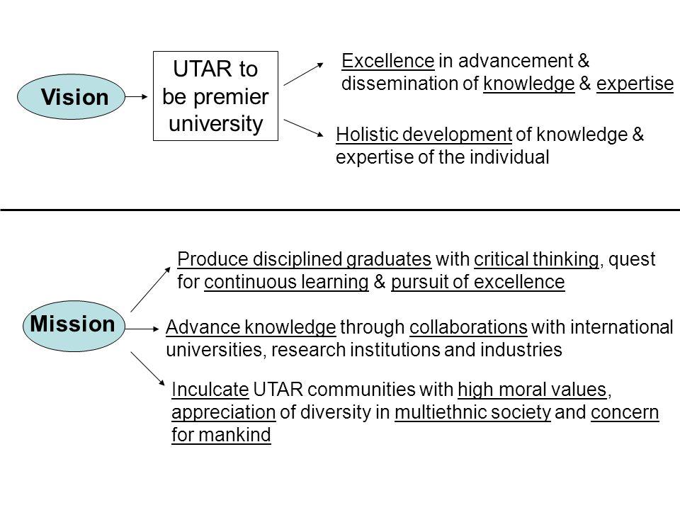 UTAR to be premier university