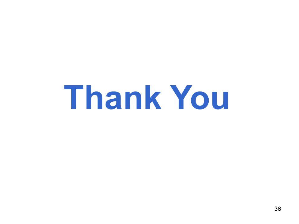 UNIVERSITI Thank You