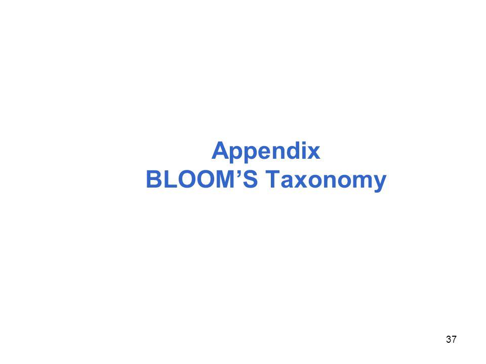 Appendix BLOOM'S Taxonomy