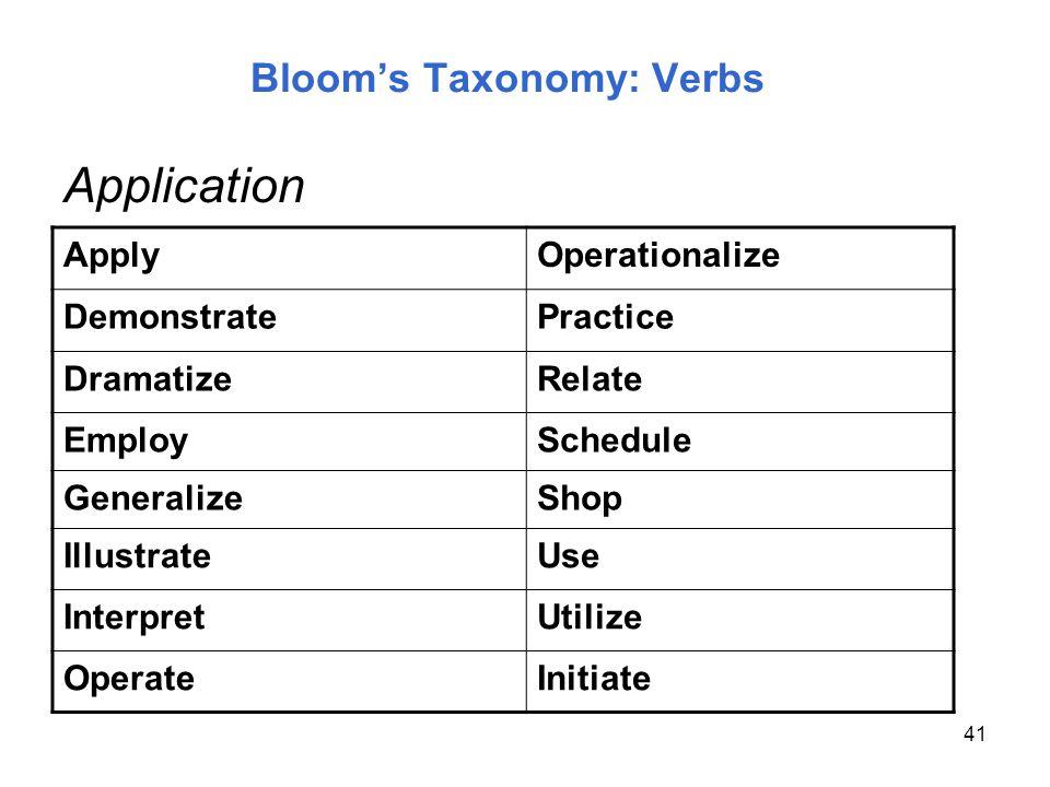 Bloom's Taxonomy: Verbs