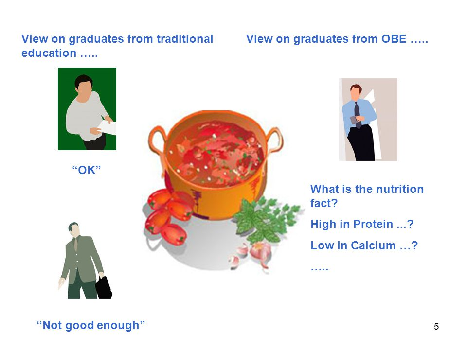 View on graduates from traditional education …..