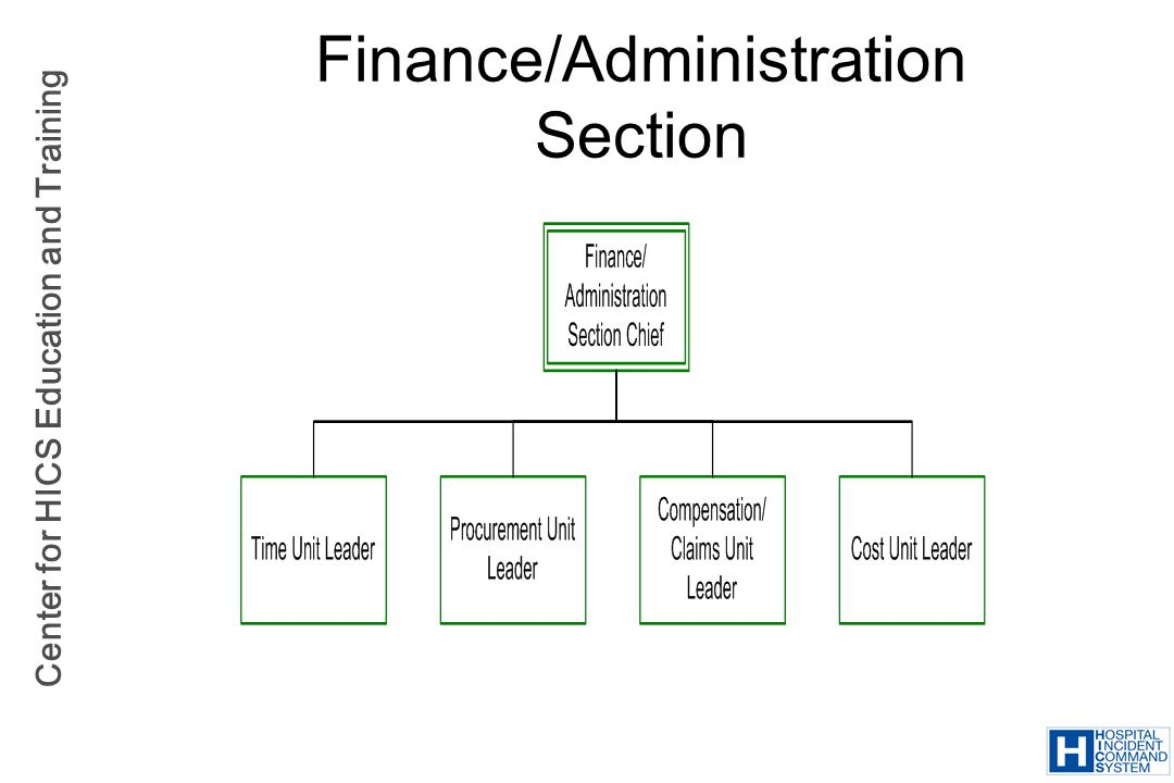Finance/Administration Section