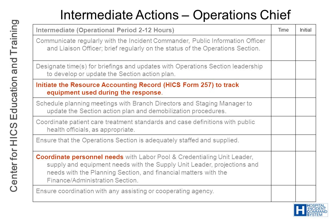 Intermediate Actions – Operations Chief