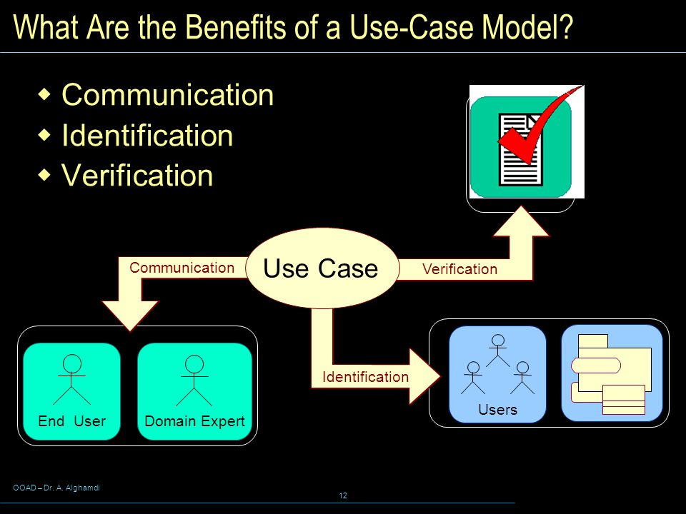 What Are the Benefits of a Use-Case Model