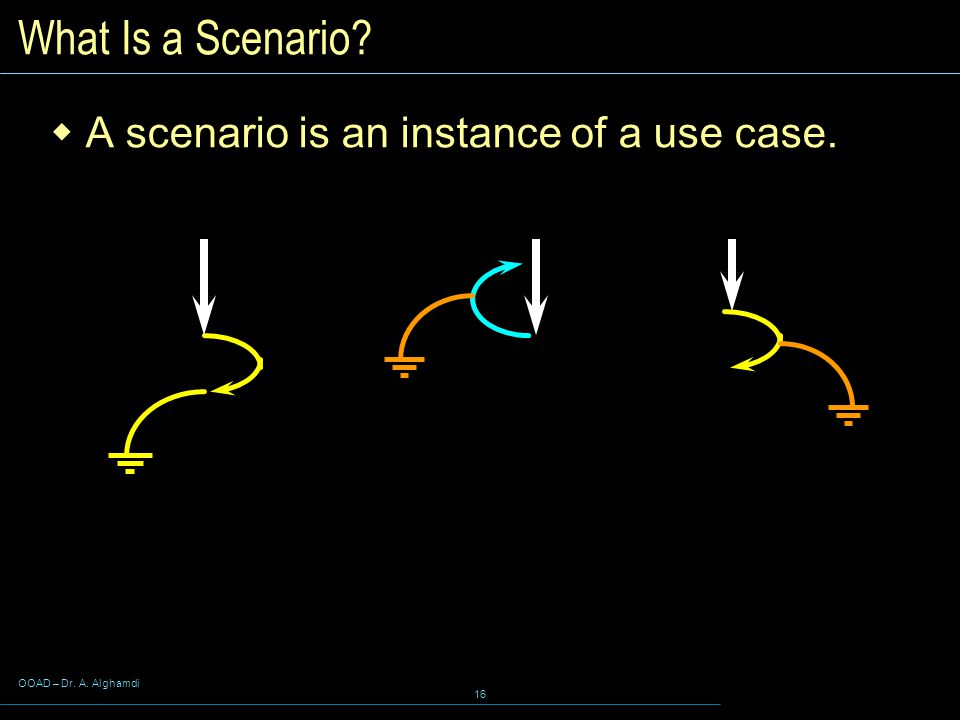 What Is a Scenario A scenario is an instance of a use case.
