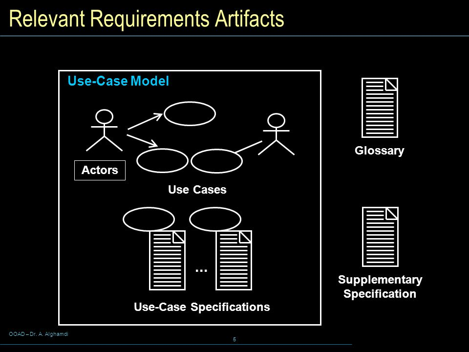 Relevant Requirements Artifacts