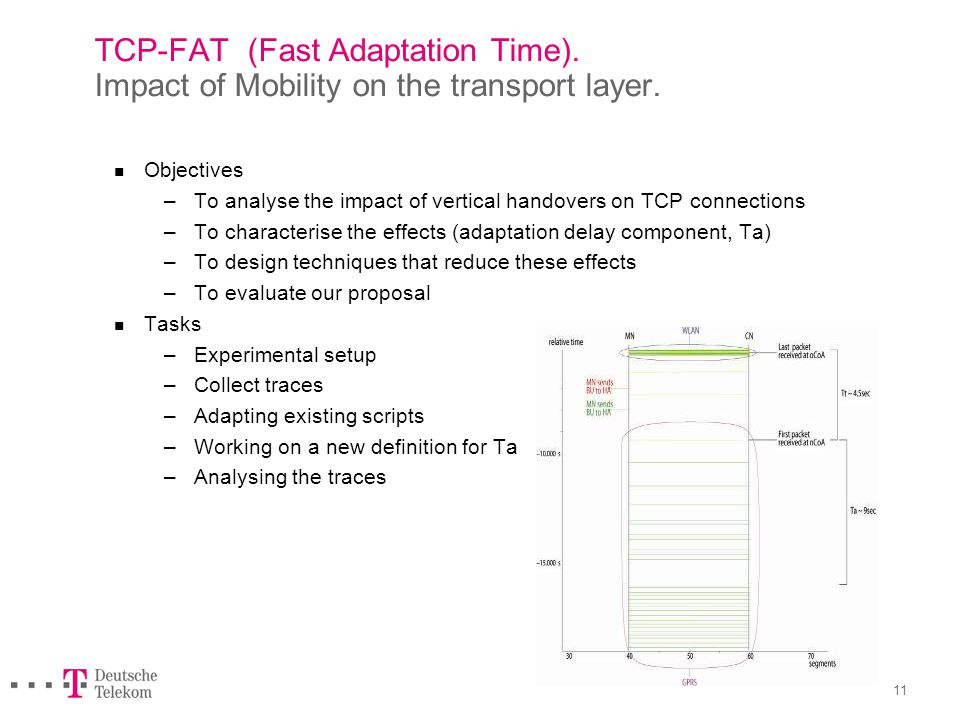 TCP-FAT (Fast Adaptation Time)