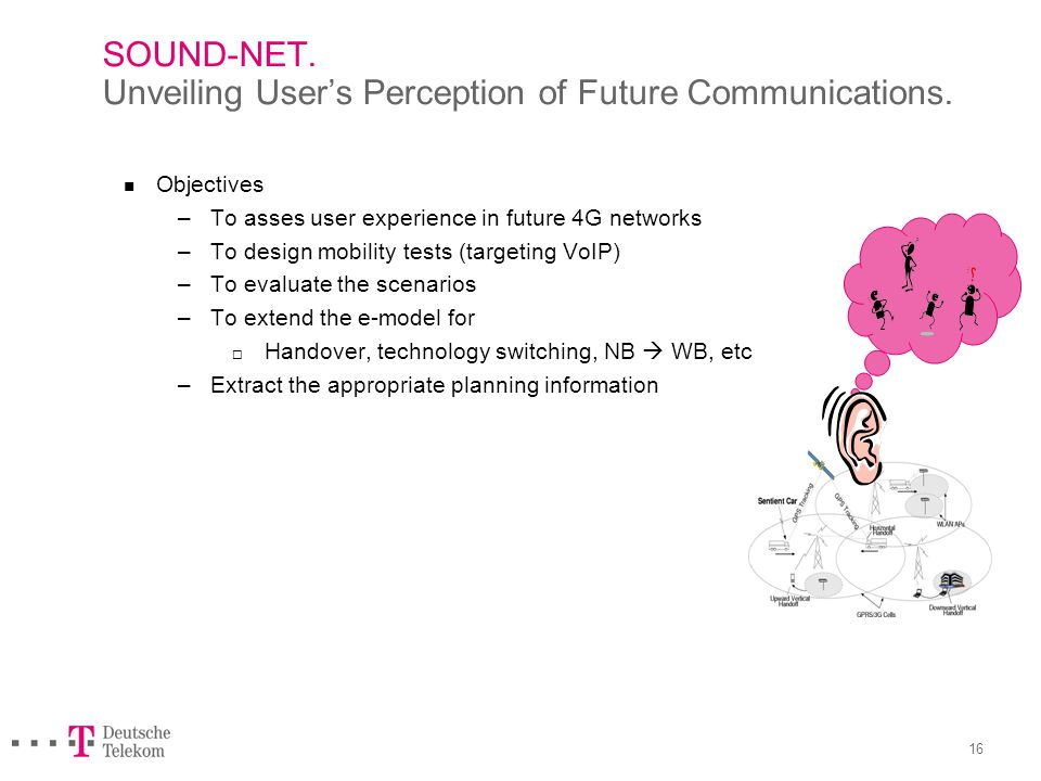 SOUND-NET. Unveiling User's Perception of Future Communications.