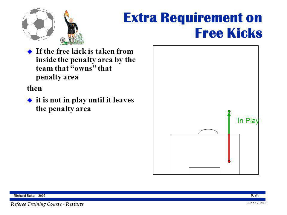 Extra Requirement on Free Kicks