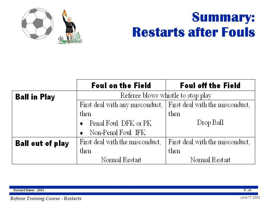 Summary: Restarts after Fouls